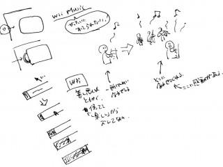 UI勉強会_0 のスケッチメモ3